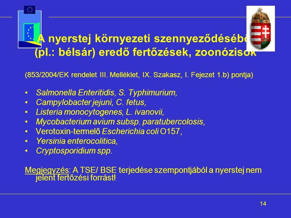 14 A nyerstej környezeti szennyeződéséből (pl.: bélsár) eredő fertőzések, zoonózisok (853/2004/EK rendelet III. Melléklet, IX. Szakasz, I. Fejezet 1.b