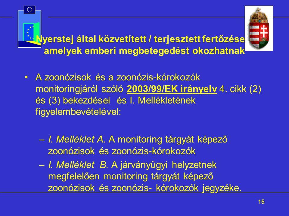 15 Nyerstej által közvetített / terjesztett fertőzések, amelyek emberi megbetegedést okozhatnak A zoonózisok és a zoonózis-kórokozók monitoringjáról szóló 2003/99/EK irányelv 4.