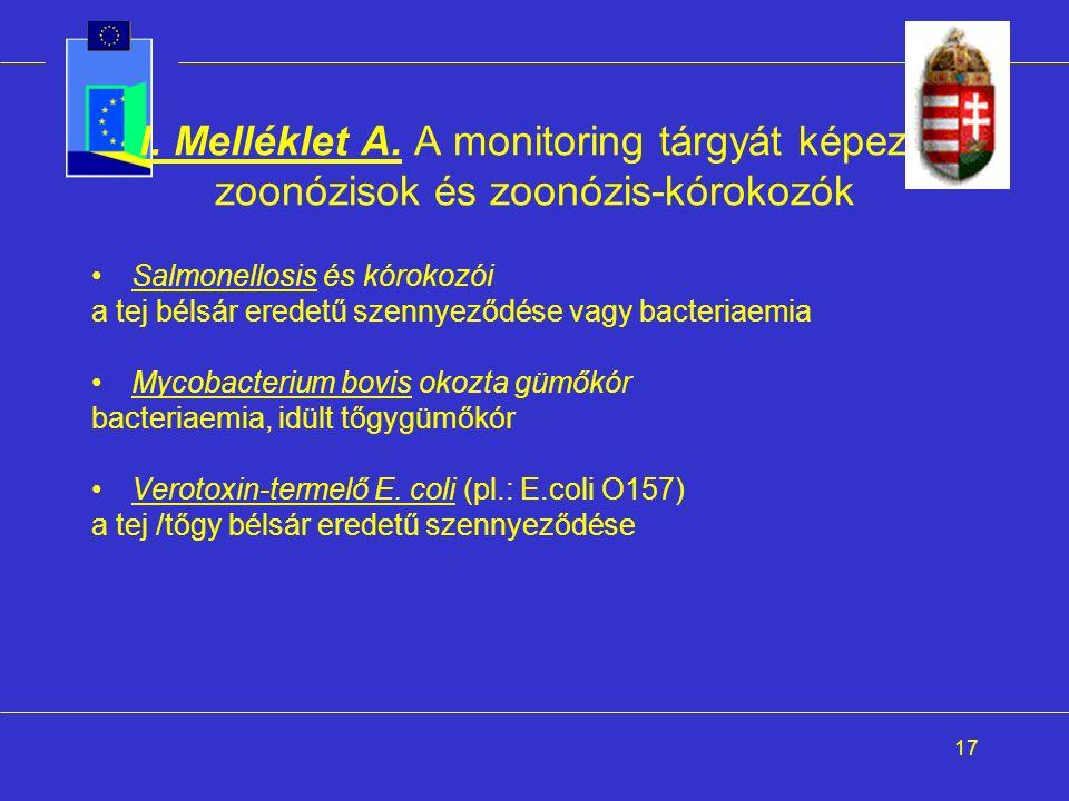 17 I. Melléklet A. A monitoring tárgyát képező zoonózisok és zoonózis-kórokozók Salmonellosis és kórokozói a tej bélsár eredetű szennyeződése vagy bac