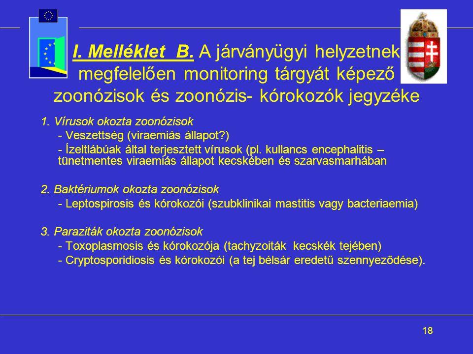 18 I. Melléklet B. A járványügyi helyzetnek megfelelően monitoring tárgyát képező zoonózisok és zoonózis- kórokozók jegyzéke 1. Vírusok okozta zoonózi