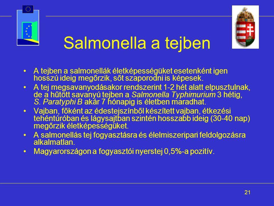 21 Salmonella a tejben A tejben a salmonellák életképességüket esetenként igen hosszú ideig megőrzik, sőt szaporodni is képesek. A tej megsavanyodásak