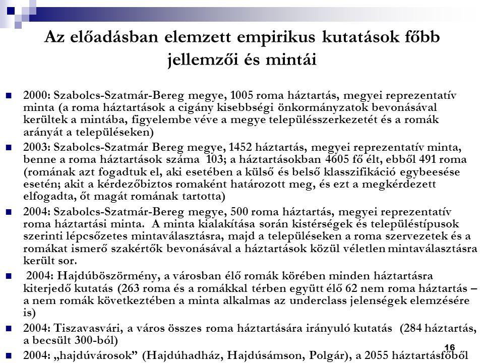 16 Az előadásban elemzett empirikus kutatások főbb jellemzői és mintái 2000: Szabolcs-Szatmár-Bereg megye, 1005 roma háztartás, megyei reprezentatív minta (a roma háztartások a cigány kisebbségi önkormányzatok bevonásával kerültek a mintába, figyelembe véve a megye településszerkezetét és a romák arányát a településeken) 2003: Szabolcs-Szatmár Bereg megye, 1452 háztartás, megyei reprezentatív minta, benne a roma háztartások száma 103; a háztartásokban 4605 fő élt, ebből 491 roma (romának azt fogadtuk el, aki esetében a külső és belső klasszifikáció egybeesése esetén; akit a kérdezőbiztos romaként határozott meg, és ezt a megkérdezett elfogadta, őt magát romának tartotta) 2004: Szabolcs-Szatmár-Bereg megye, 500 roma háztartás, megyei reprezentatív roma háztartási minta.