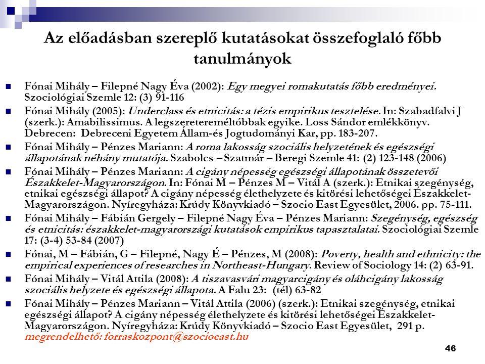 46 Az előadásban szereplő kutatásokat összefoglaló főbb tanulmányok Fónai Mihály – Filepné Nagy Éva (2002): Egy megyei romakutatás főbb eredményei.