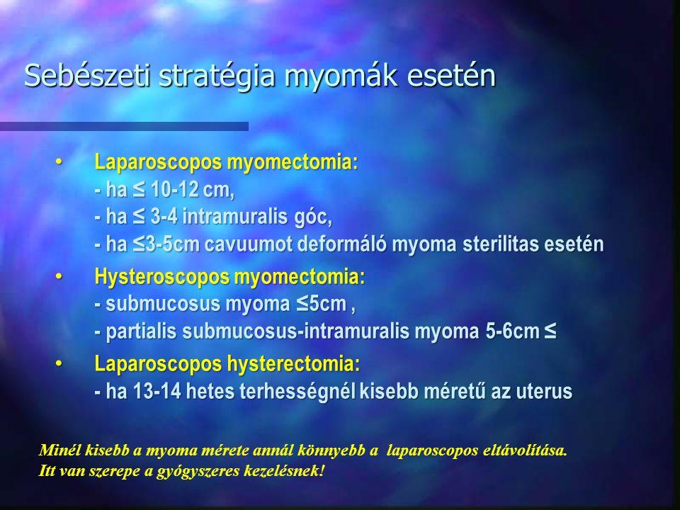 Laparoscopos myomectomia: - ha ≤ 10-12 cm, - ha ≤ 3-4 intramuralis góc, - ha ≤3-5cm cavuumot deformáló myoma sterilitas esetén Laparoscopos myomectomia: - ha ≤ 10-12 cm, - ha ≤ 3-4 intramuralis góc, - ha ≤3-5cm cavuumot deformáló myoma sterilitas esetén Hysteroscopos myomectomia: - submucosus myoma ≤5cm, - partialis submucosus-intramuralis myoma 5-6cm ≤ Hysteroscopos myomectomia: - submucosus myoma ≤5cm, - partialis submucosus-intramuralis myoma 5-6cm ≤ Laparoscopos hysterectomia: - ha 13-14 hetes terhességnél kisebb méretű az uterus Laparoscopos hysterectomia: - ha 13-14 hetes terhességnél kisebb méretű az uterus Sebészeti stratégia myomák esetén Minél kisebb a myoma mérete annál könnyebb a laparoscopos eltávolítása.
