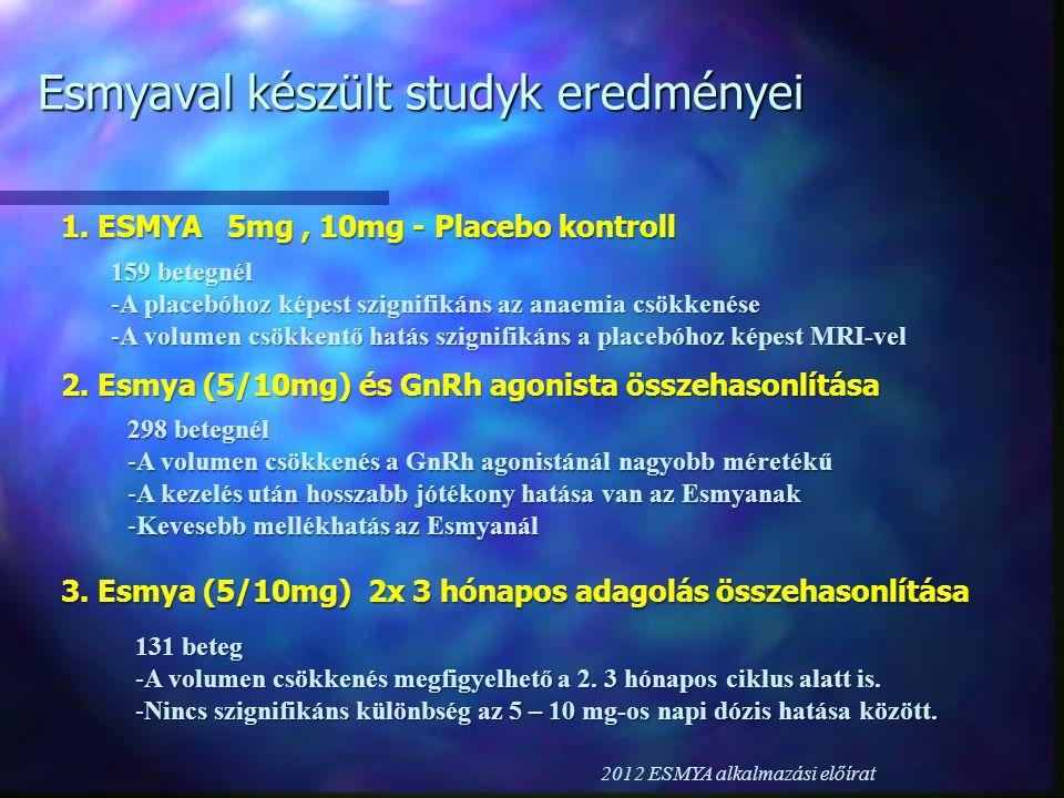 2. Esmya (5/10mg) és GnRh agonista összehasonlítása Esmyaval készült studyk eredményei 1.