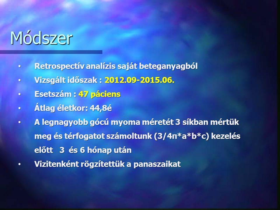 Retrospectív analízis saját beteganyagból Retrospectív analízis saját beteganyagból Vizsgált időszak : 2012.09-2015.06.
