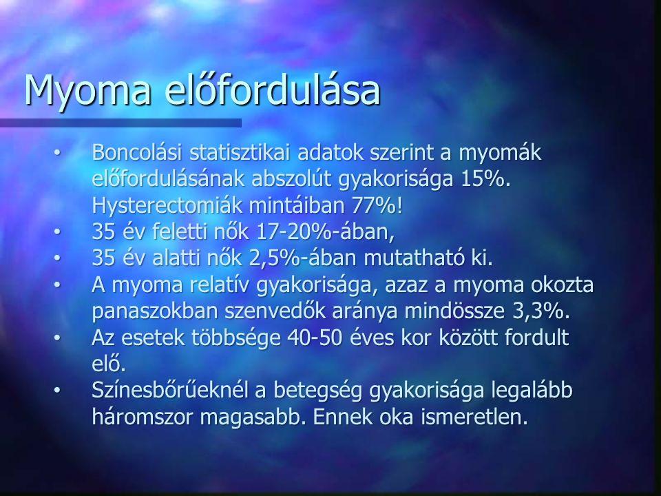 Boncolási statisztikai adatok szerint a myomák előfordulásának abszolút gyakorisága 15%.