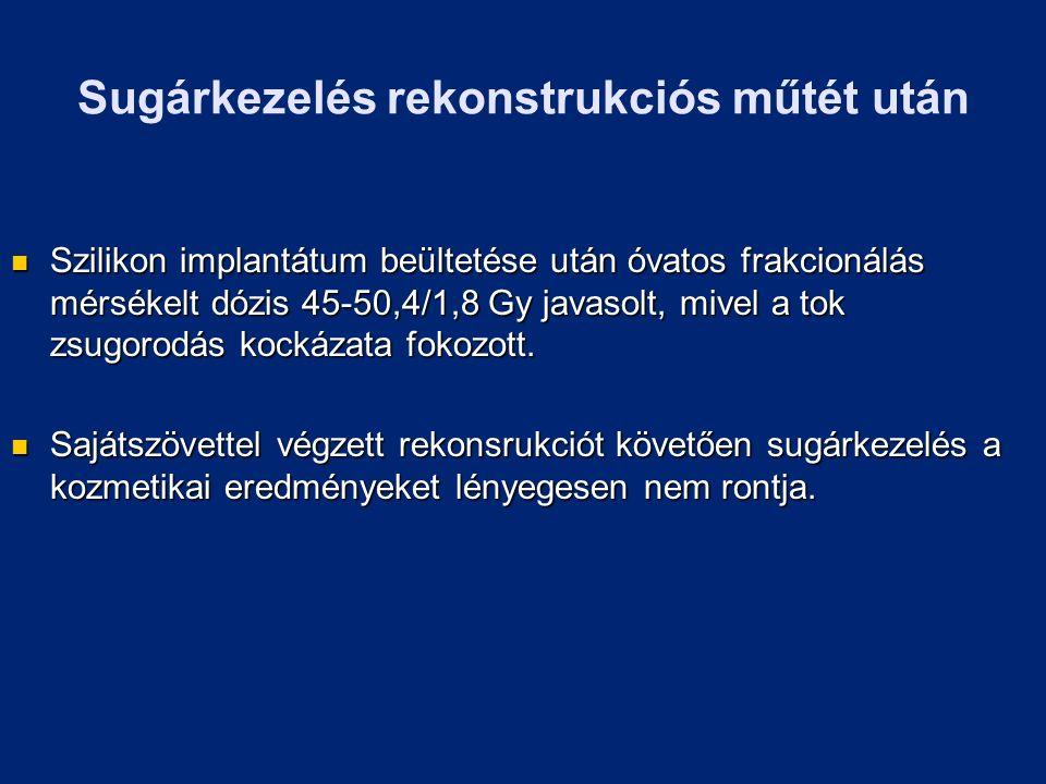 Sugárkezelés rekonstrukciós műtét után Szilikon implantátum beültetése után óvatos frakcionálás mérsékelt dózis 45-50,4/1,8 Gy javasolt, mivel a tok zsugorodás kockázata fokozott.
