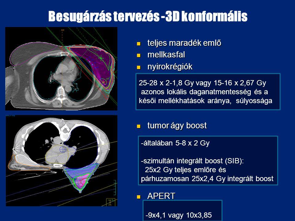 Besugárzás tervezés -3D konformális teljes maradék emlő mellkasfal nyirokrégiók tumor ágy boost APERT 25-28 x 2-1,8 Gy vagy 15-16 x 2,67 Gy azonos lokális daganatmentesség és a késői mellékhatások aránya, súlyossága -általában 5-8 x 2 Gy -szimultán integrált boost (SIB): 25x2 Gy teljes emlőre és párhuzamosan 25x2,4 Gy integrált boost -9x4,1 vagy 10x3,85
