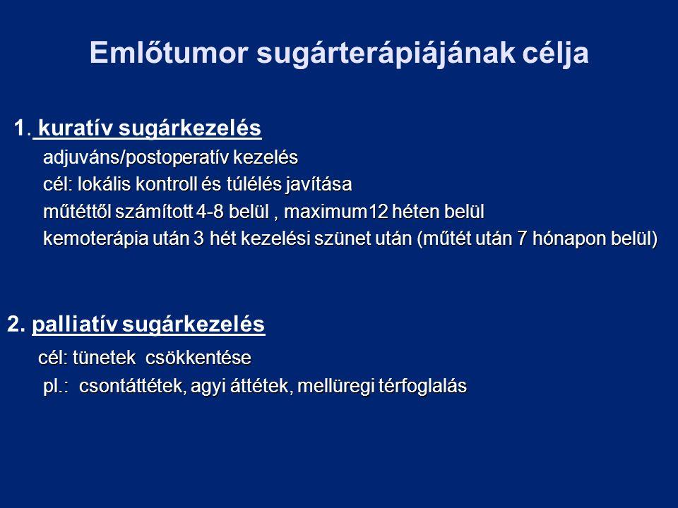 Emlőtumor sugárterápiájának célja 1. kuratív sugárkezelés s/postoperatív kezelés adjuváns/postoperatív kezelés él: lokális kontroll és túlélés javítás