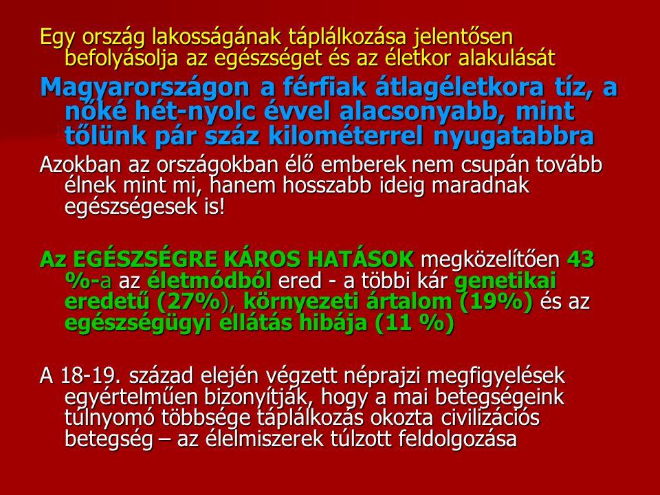 Egy ország lakosságának táplálkozása jelentősen befolyásolja az egészséget és az életkor alakulását Magyarországon a férfiak átlagéletkora tíz, a nőké hét-nyolc évvel alacsonyabb, mint tőlünk pár száz kilométerrel nyugatabbra Azokban az országokban élő emberek nem csupán tovább élnek mint mi, hanem hosszabb ideig maradnak egészségesek is.