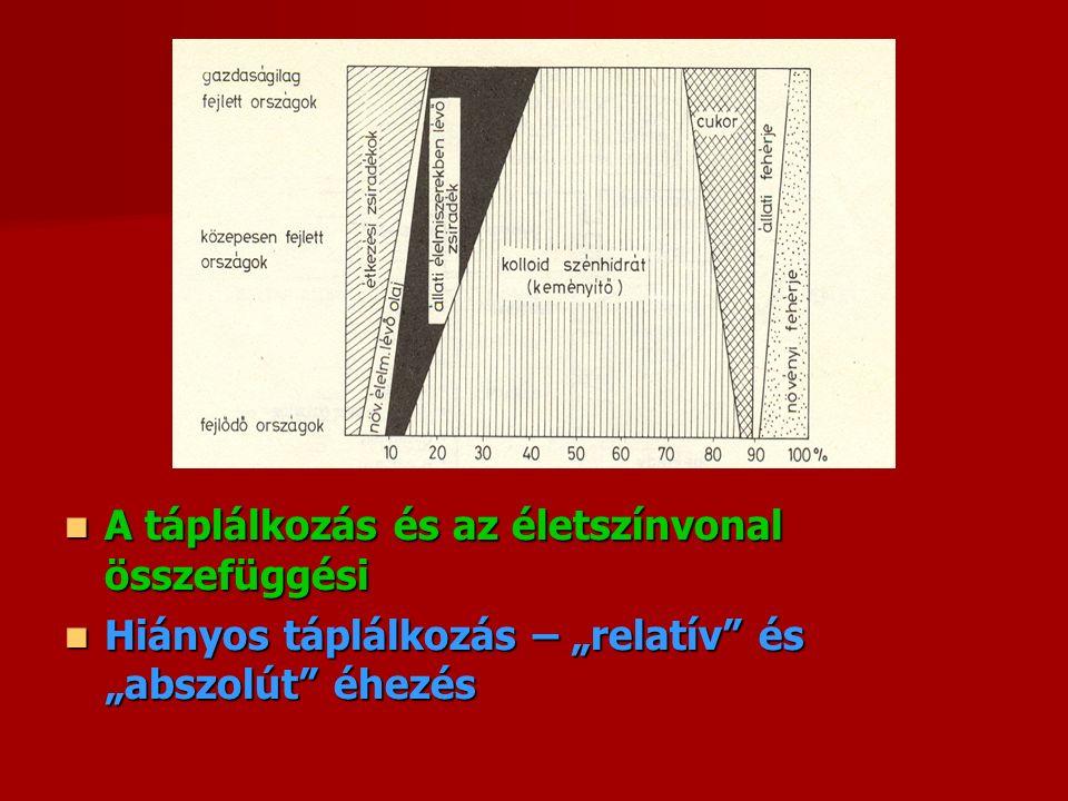 """B 2 – Riboflavin a fehérjeszintézis szabályozója – hiányában növekedési zavarok, látási és bőr-problémák, vas-felszívódás problémája tejtermékekeben, hüvelyesekben, de kiegyensúlyozott táplálkozás mellett nincs hiány B 3 – Pantoténsav az anyagcsere """"kulcsembere , a zsírok és szénhidrátok átalakulása - hiánya étvágytalanság, gyöngeség tojásban, májban, gabonafélékben"""