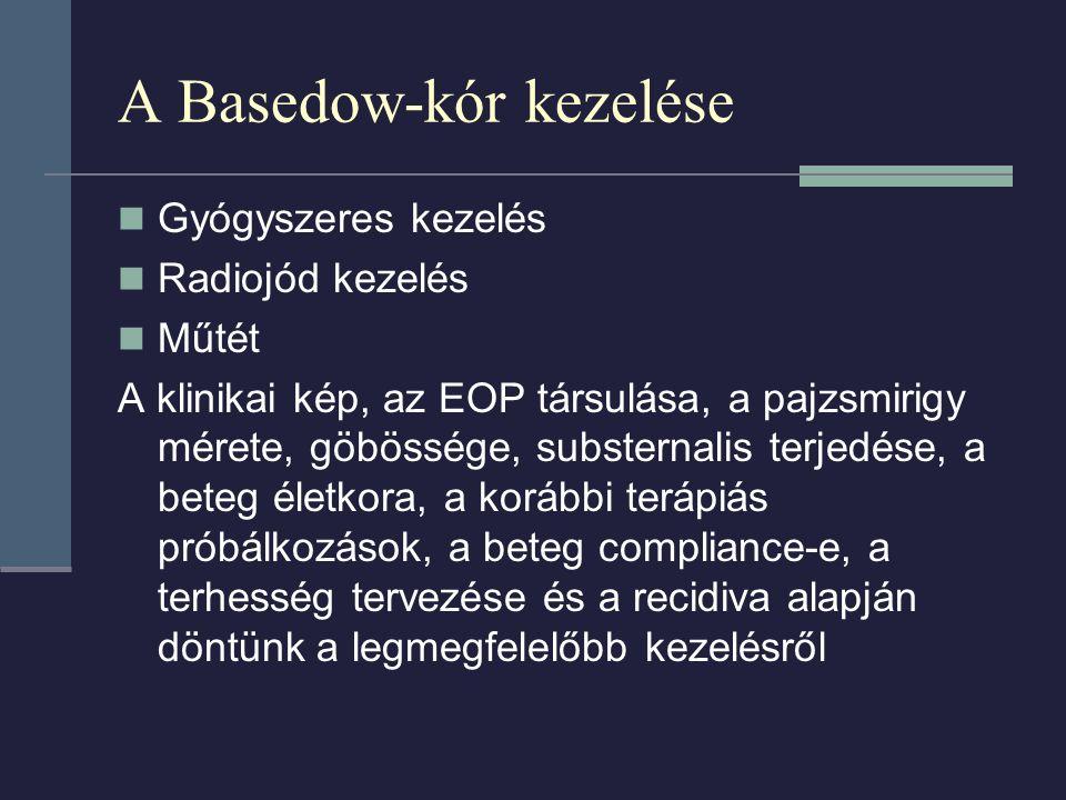 A Basedow-kór kezelése Gyógyszeres kezelés Radiojód kezelés Műtét A klinikai kép, az EOP társulása, a pajzsmirigy mérete, göbössége, substernalis terjedése, a beteg életkora, a korábbi terápiás próbálkozások, a beteg compliance-e, a terhesség tervezése és a recidiva alapján döntünk a legmegfelelőbb kezelésről