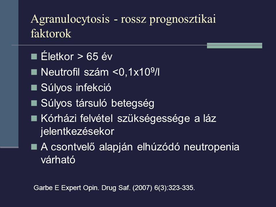 Agranulocytosis - rossz prognosztikai faktorok Életkor > 65 év Neutrofil szám <0,1x10 9 /l Súlyos infekció Súlyos társuló betegség Kórházi felvétel szükségessége a láz jelentkezésekor A csontvelő alapján elhúzódó neutropenia várható Garbe E Expert Opin.