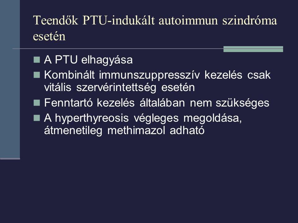Teendők PTU-indukált autoimmun szindróma esetén A PTU elhagyása Kombinált immunszuppresszív kezelés csak vitális szervérintettség esetén Fenntartó kezelés általában nem szükséges A hyperthyreosis végleges megoldása, átmenetileg methimazol adható