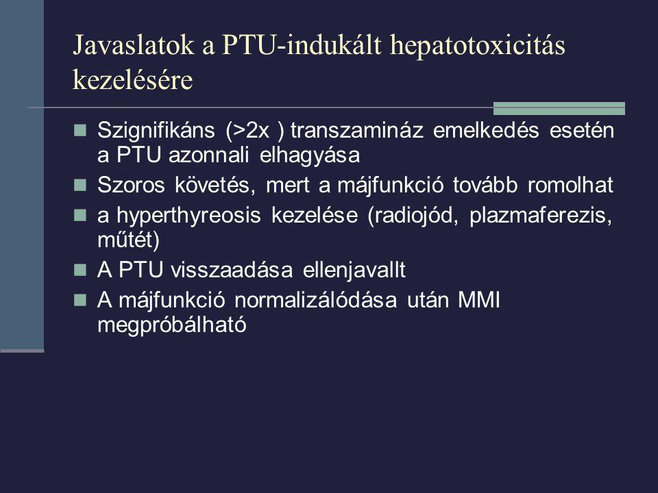 Javaslatok a PTU-indukált hepatotoxicitás kezelésére Szignifikáns (>2x ) transzamináz emelkedés esetén a PTU azonnali elhagyása Szoros követés, mert a májfunkció tovább romolhat a hyperthyreosis kezelése (radiojód, plazmaferezis, műtét) A PTU visszaadása ellenjavallt A májfunkció normalizálódása után MMI megpróbálható