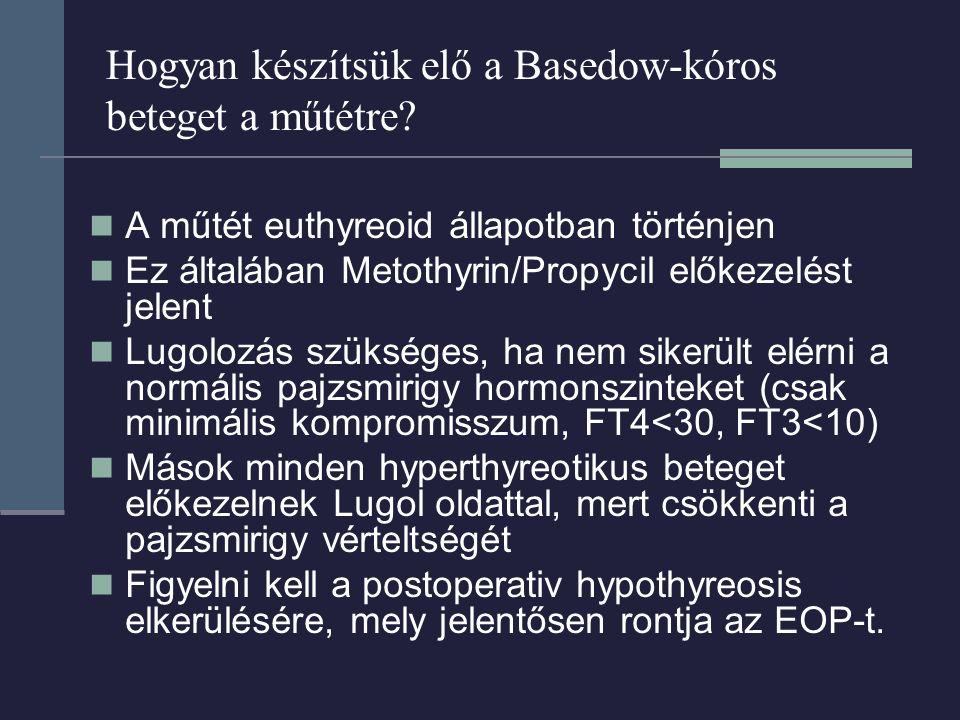 Hogyan készítsük elő a Basedow-kóros beteget a műtétre? A műtét euthyreoid állapotban történjen Ez általában Metothyrin/Propycil előkezelést jelent Lu