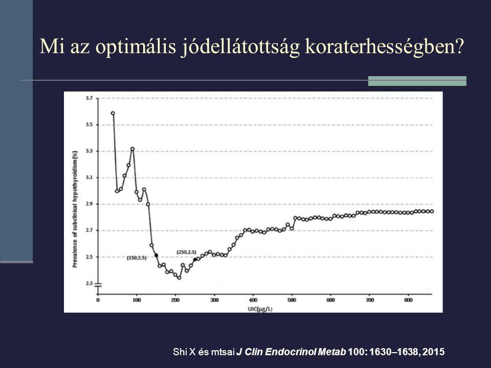Mi az optimális jódellátottság koraterhességben? Shi X és mtsai J Clin Endocrinol Metab 100: 1630–1638, 2015
