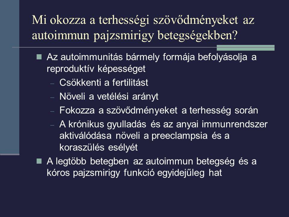 Mi okozza a terhességi szövődményeket az autoimmun pajzsmirigy betegségekben? Az autoimmunitás bármely formája befolyásolja a reproduktív képességet –