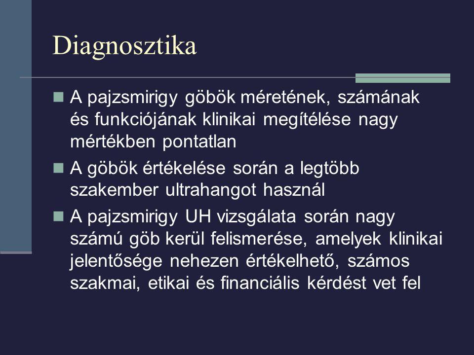 Diagnosztika A pajzsmirigy göbök méretének, számának és funkciójának klinikai megítélése nagy mértékben pontatlan A göbök értékelése során a legtöbb s