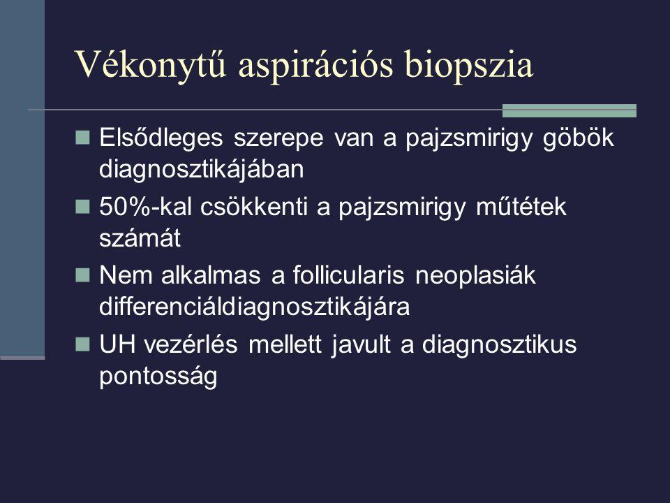 Vékonytű aspirációs biopszia Elsődleges szerepe van a pajzsmirigy göbök diagnosztikájában 50%-kal csökkenti a pajzsmirigy műtétek számát Nem alkalmas a follicularis neoplasiák differenciáldiagnosztikájára UH vezérlés mellett javult a diagnosztikus pontosság