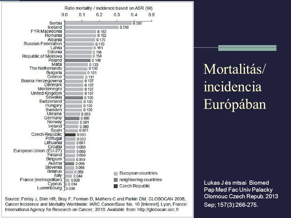 Mortalitás/ incidencia Európában Lukas J és mtsai Biomed Pap Med Fac Univ Palacky Olomouc Czech Repub. 2013 Sep; 157(3):266-275.