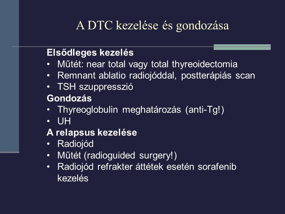 A DTC kezelése és gondozása Elsődleges kezelés Műtét: near total vagy total thyreoidectomia Remnant ablatio radiojóddal, postterápiás scan TSH szuppresszió Gondozás Thyreoglobulin meghatározás (anti-Tg!) UH A relapsus kezelése Radiojód Műtét (radioguided surgery!) Radiojód refrakter áttétek esetén sorafenib kezelés
