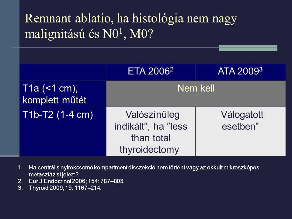 """Remnant ablatio, ha histológia nem nagy malignitású és N0 1, M0? ETA 2006 2 ATA 2009 3 T1a (<1 cm), komplett műtét Nem kell T1b-T2 (1-4 cm)""""Valószínűl"""