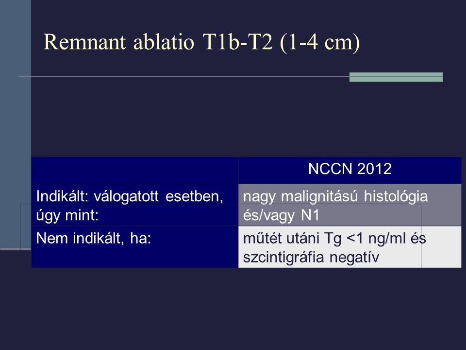 Remnant ablatio T1b-T2 (1-4 cm) NCCN 2012 Indikált: válogatott esetben, úgy mint: nagy malignitású histológia és/vagy N1 Nem indikált, ha:műtét utáni Tg <1 ng/ml és szcintigráfia negatív N Engl J Med 2012; 366:1663–74
