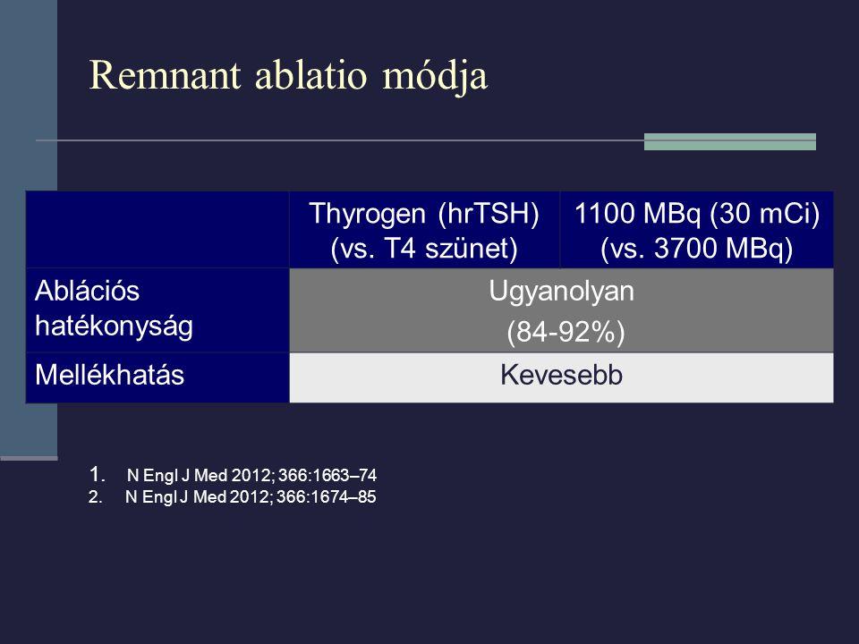Remnant ablatio módja Thyrogen (hrTSH) (vs. T4 szünet) 1100 MBq (30 mCi) (vs. 3700 MBq) Ablációs hatékonyság Ugyanolyan (84-92%) MellékhatásKevesebb 1