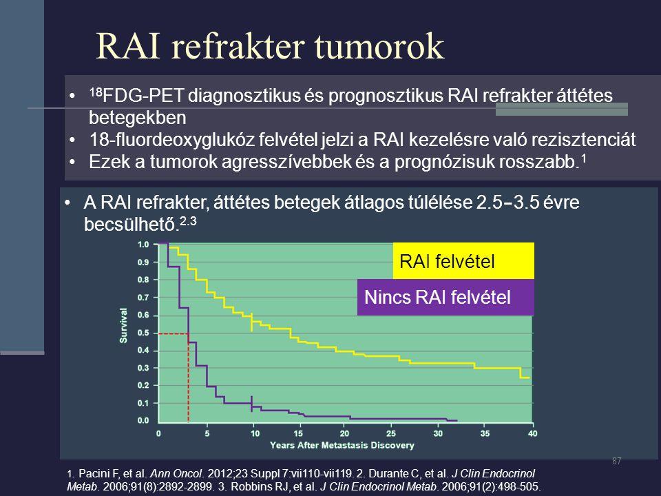 18 FDG-PET diagnosztikus és prognosztikus RAI refrakter áttétes betegekben 18-fluordeoxyglukóz felvétel jelzi a RAI kezelésre való rezisztenciát Ezek a tumorok agresszívebbek és a prognózisuk rosszabb.