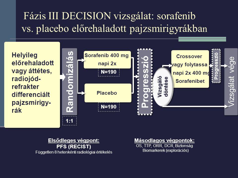 Progresszió Crossover vagy folytassa a napi 2x 400 mg Sorafenibet Crossover vagy folytassa a napi 2x 400 mg Sorafenibet Fázis III DECISION vizsgálat: sorafenib vs.