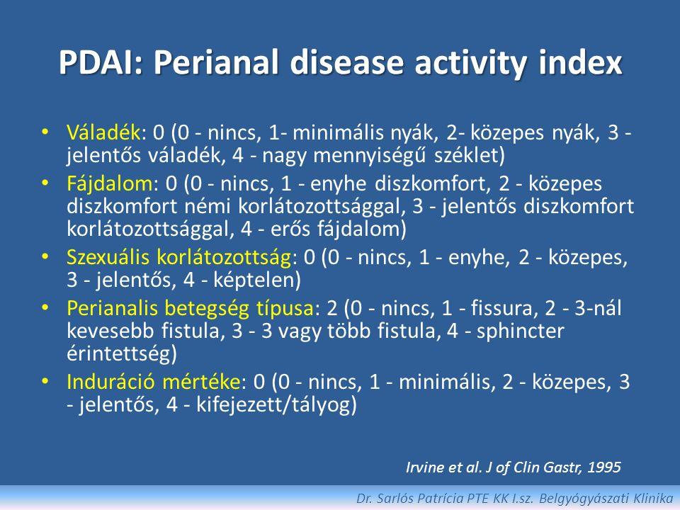 Crohn-betegség aktivitása CDAI alapján Dr. Sarlós Patrícia PTE KK I.sz. Belgyógyászati Klinika