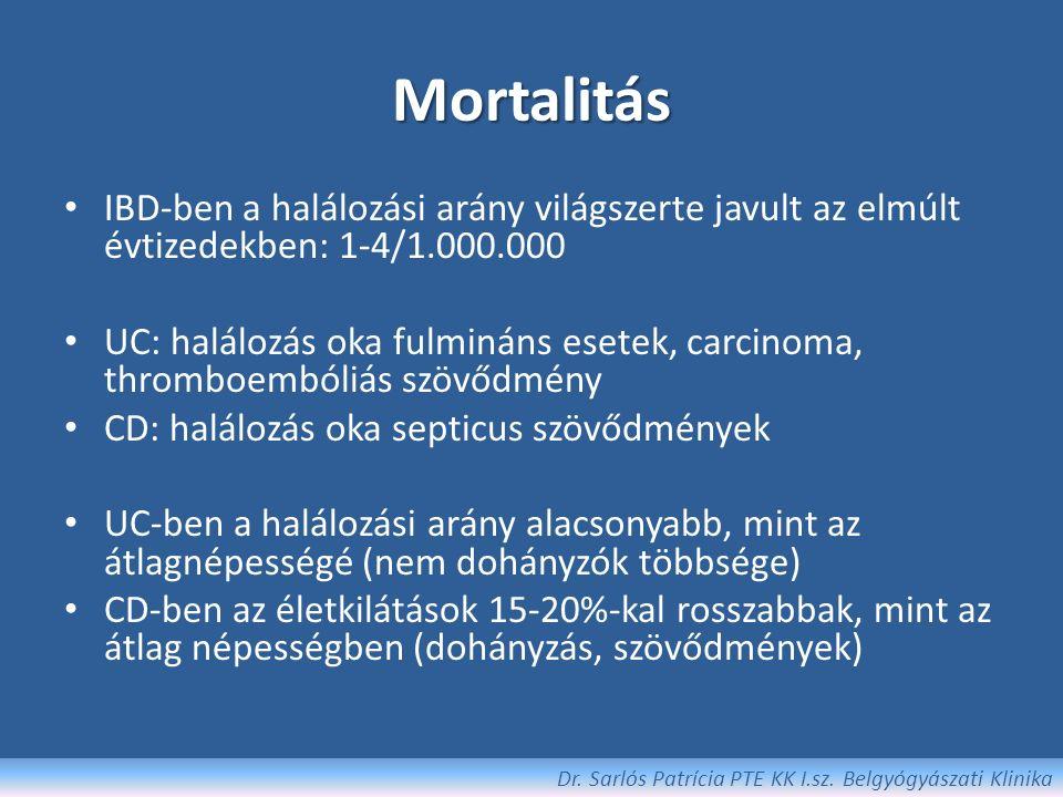 Magyarországon… Évente kb. 1000-1200 új megbetegedés IBD-s betegek száma kb.