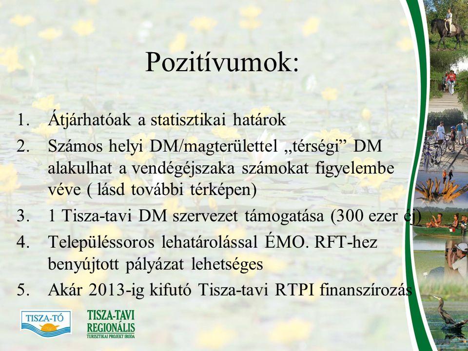 """Pozitívumok: 1.Átjárhatóak a statisztikai határok 2.Számos helyi DM/magterülettel """"térségi DM alakulhat a vendégéjszaka számokat figyelembe véve ( lásd további térképen) 3.1 Tisza-tavi DM szervezet támogatása (300 ezer éj) 4.Településsoros lehatárolással ÉMO."""