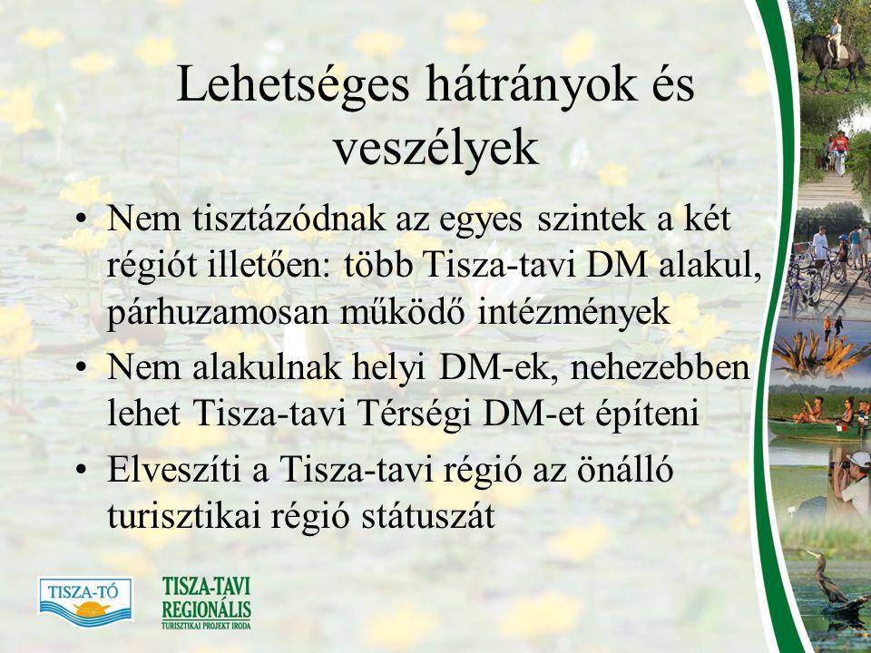 Lehetséges hátrányok és veszélyek Nem tisztázódnak az egyes szintek a két régiót illetően: több Tisza-tavi DM alakul, párhuzamosan működő intézmények Nem alakulnak helyi DM-ek, nehezebben lehet Tisza-tavi Térségi DM-et építeni Elveszíti a Tisza-tavi régió az önálló turisztikai régió státuszát