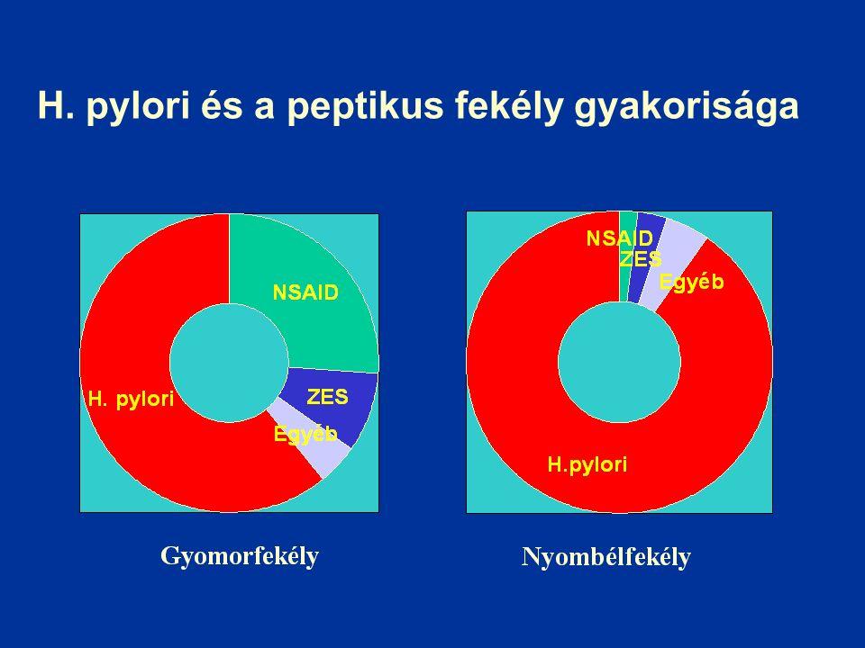 H. pylori és a peptikus fekély gyakorisága