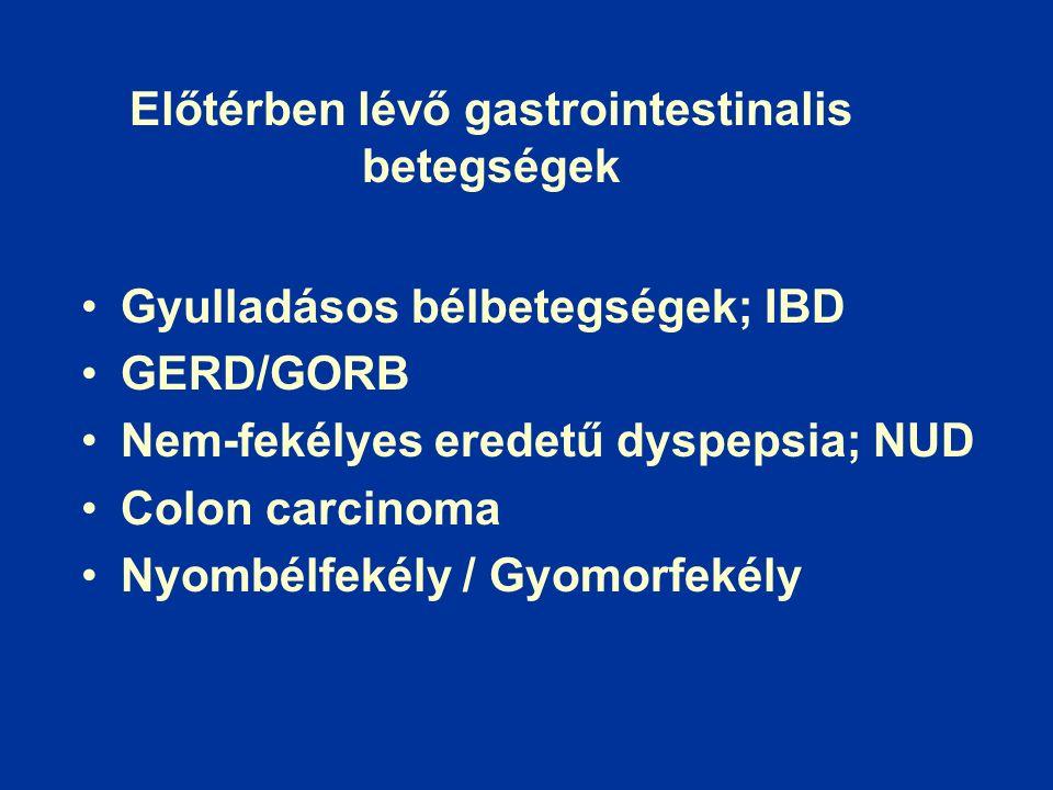Előtérben lévő gastrointestinalis betegségek Gyulladásos bélbetegségek; IBD GERD/GORB Nem-fekélyes eredetű dyspepsia; NUD Colon carcinoma Nyombélfekély / Gyomorfekély