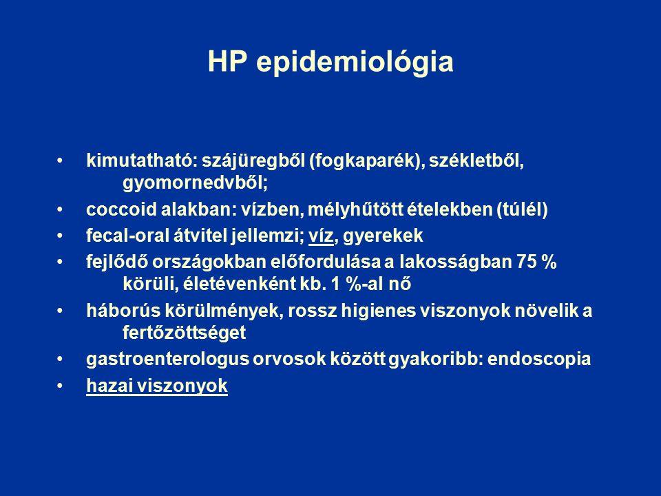 HP epidemiológia kimutatható: szájüregből (fogkaparék), székletből, gyomornedvből; coccoid alakban: vízben, mélyhűtött ételekben (túlél) fecal-oral átvitel jellemzi; víz, gyerekek fejlődő országokban előfordulása a lakosságban 75 % körüli, életévenként kb.