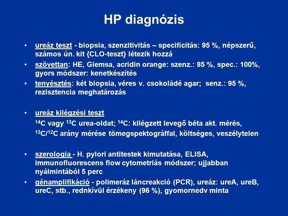 HP diagnózis ureáz teszt - biopsia, szenzitivitás – specificitás: 95 %, népszerű, számos ún.
