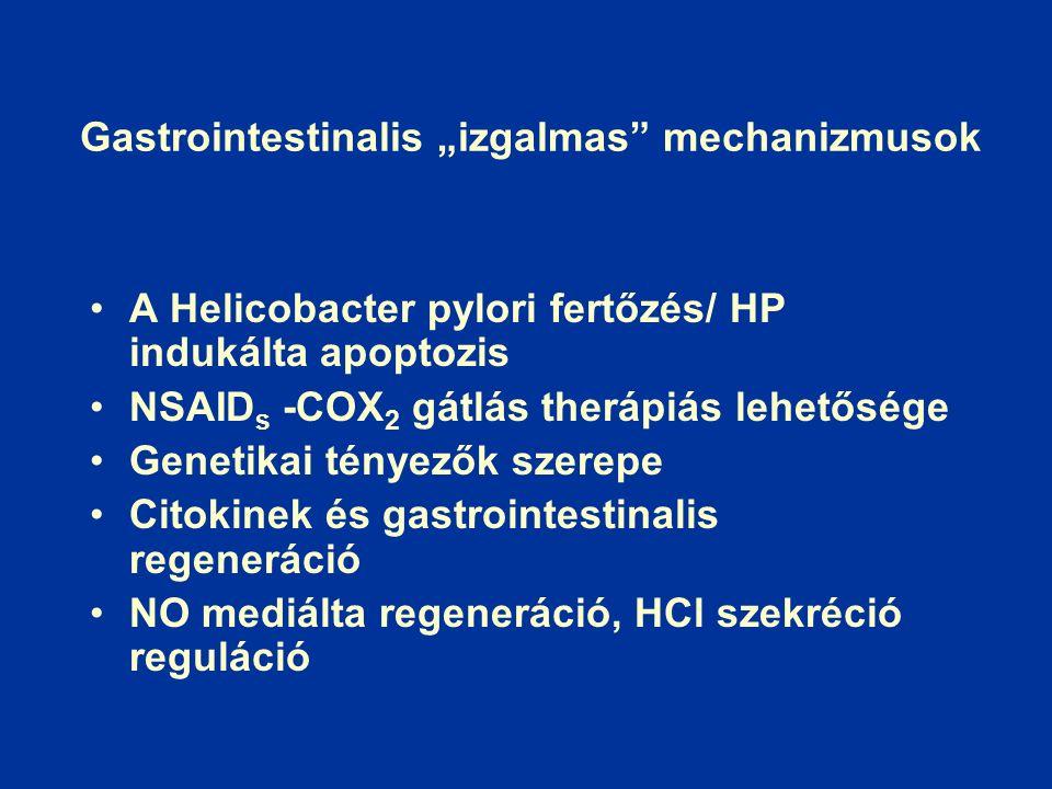 """Gastrointestinalis """"izgalmas mechanizmusok A Helicobacter pylori fertőzés/ HP indukálta apoptozis NSAID s -COX 2 gátlás therápiás lehetősége Genetikai tényezők szerepe Citokinek és gastrointestinalis regeneráció NO mediálta regeneráció, HCl szekréció reguláció"""