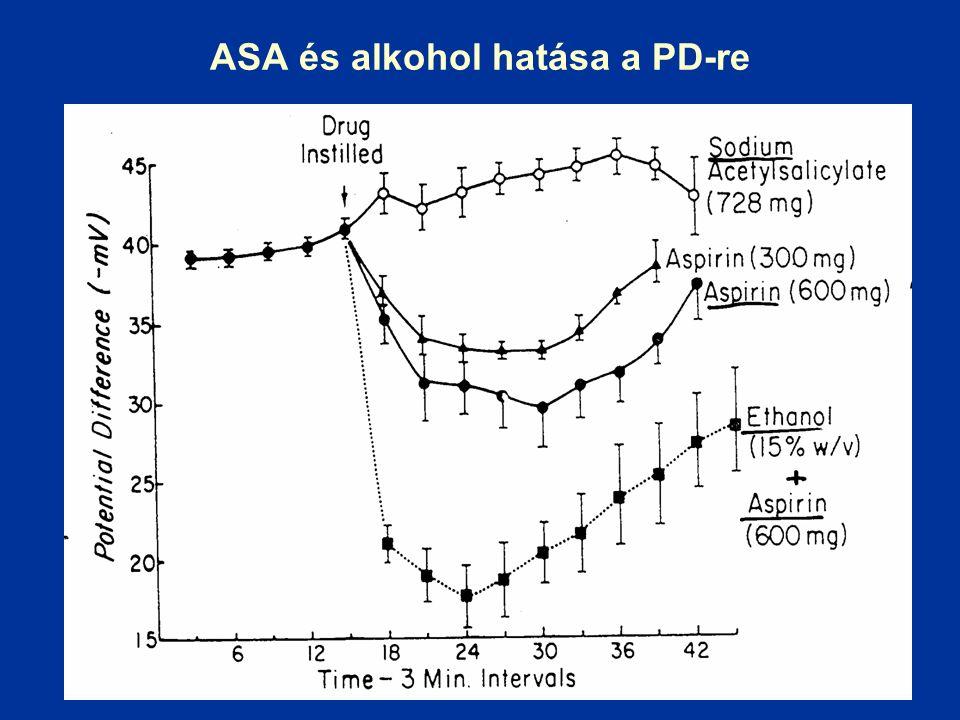 ASA és alkohol hatása a PD-re