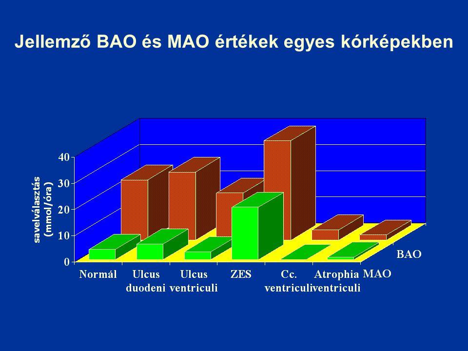 Jellemző BAO és MAO értékek egyes kórképekben