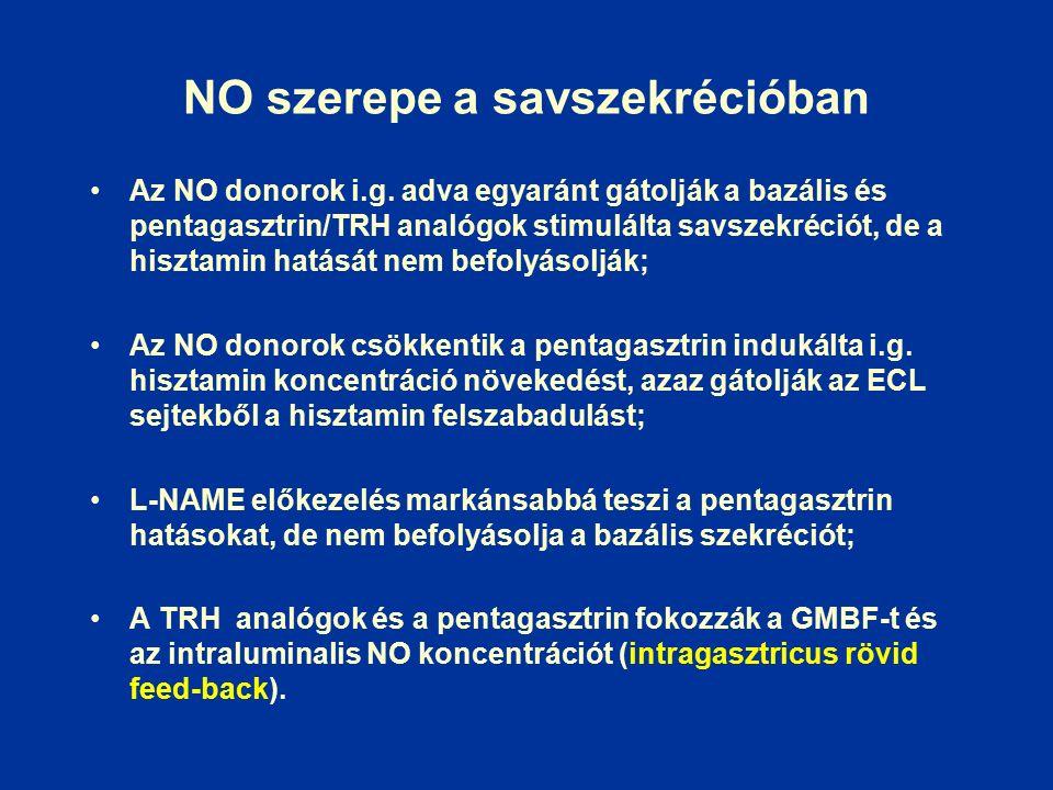 NO szerepe a savszekrécióban Az NO donorok i.g.