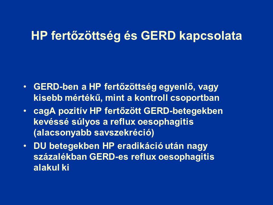 HP fertőzöttség és GERD kapcsolata GERD-ben a HP fertőzöttség egyenlő, vagy kisebb mértékű, mint a kontroll csoportban cagA pozitív HP fertőzött GERD-betegekben kevéssé súlyos a reflux oesophagitis (alacsonyabb savszekréció) DU betegekben HP eradikáció után nagy százalékban GERD-es reflux oesophagitis alakul ki