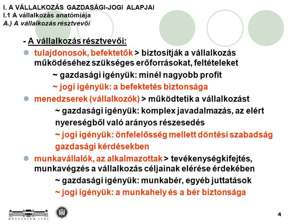 4 I. A VÁLLALKOZÁS GAZDASÁGI-JOGI ALAPJAI I.1 A vállalkozás anatómiája A.) A vállalkozás résztvevői - A vállalkozás résztvevői: tulajdonosok, befektet