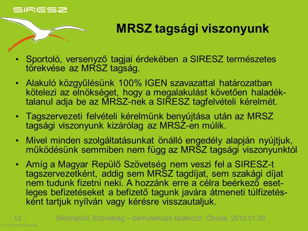 MRSZ tagsági viszonyunk Sportoló, versenyző tagjai érdekében a SIRESZ természetes törekvése az MRSZ tagság.