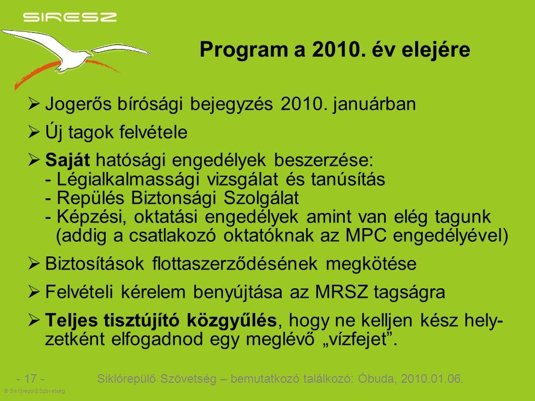 Program a 2010.év elejére  Jogerős bírósági bejegyzés 2010.