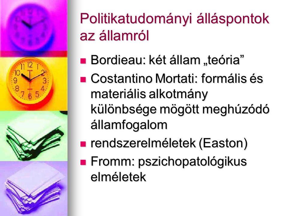 """Politikatudományi álláspontok az államról Bordieau: két állam """"teória"""" Bordieau: két állam """"teória"""" Costantino Mortati: formális és materiális alkotmá"""