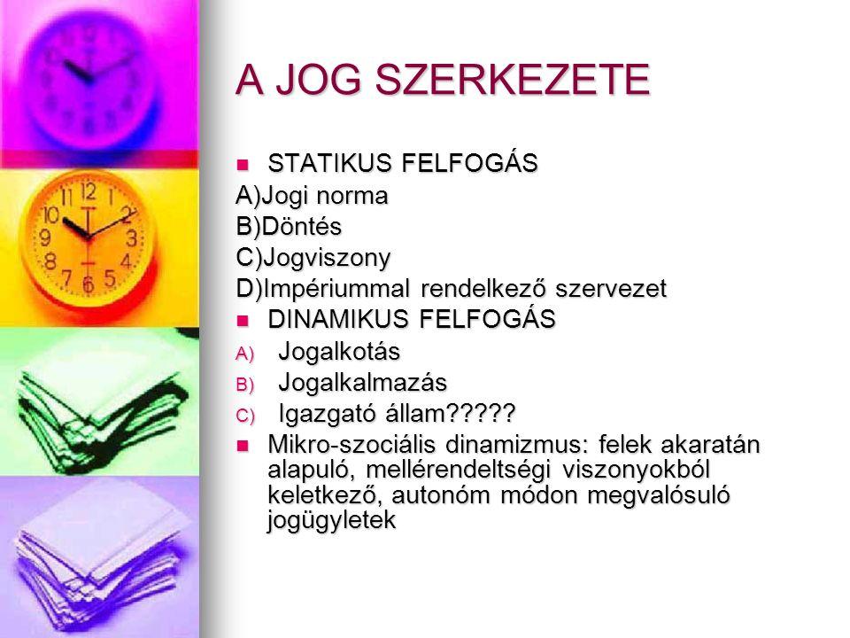 STATIKUS FELFOGÁS STATIKUS FELFOGÁS A)Jogi norma B)DöntésC)Jogviszony D)Impériummal rendelkező szervezet DINAMIKUS FELFOGÁS DINAMIKUS FELFOGÁS A) Joga